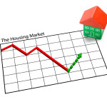 Costa Mesa Real Estate Market Update August 2014